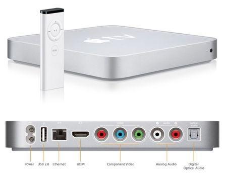 AppleTV2.jpg